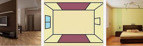 симметрия и ассиметрия
